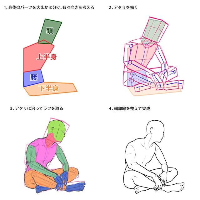 あぐらで座るポーズイラストの描き方のアタリ