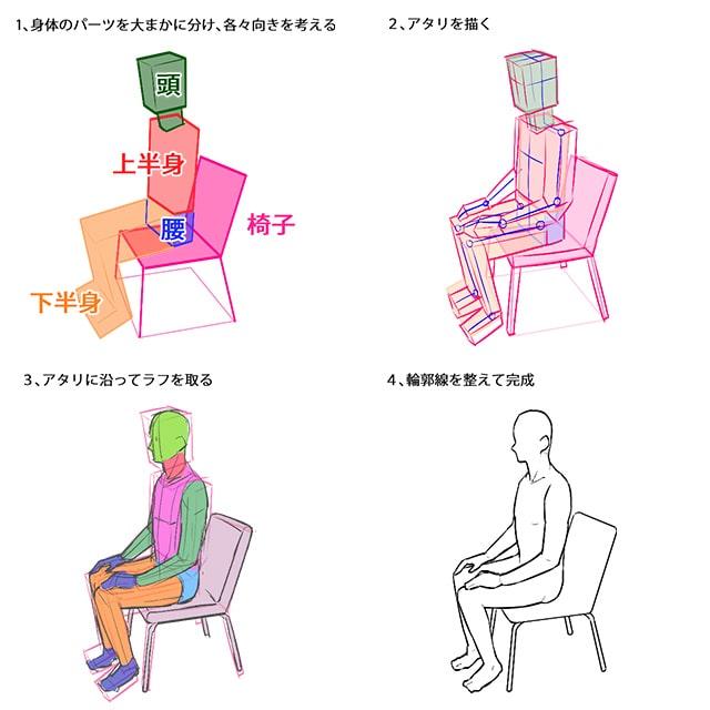 男性の椅子に座るポーズイラストの描き方のアタリ