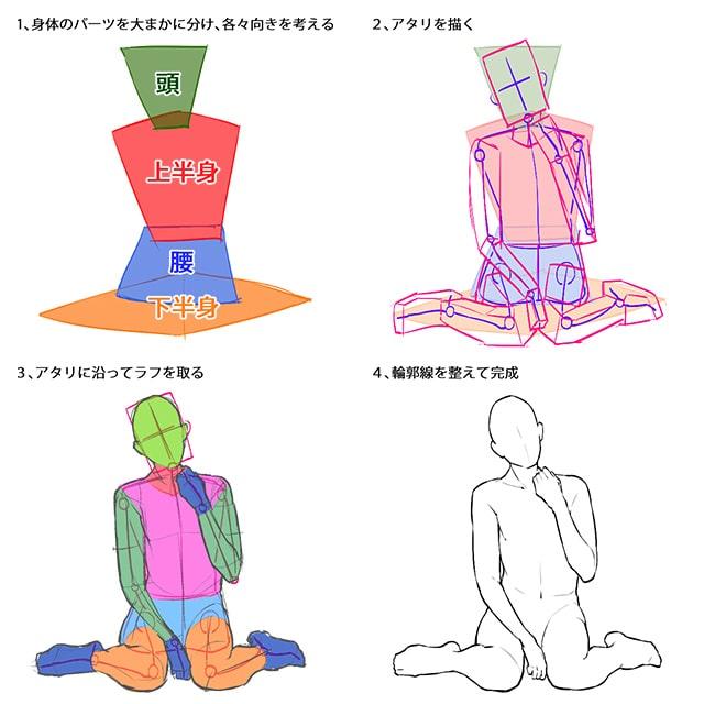 ペタン座りのポーズイラストの描き方のアタリ