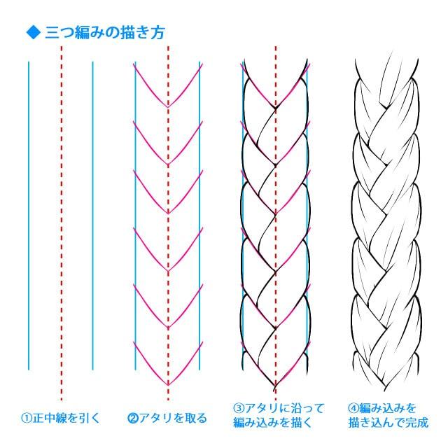 三 つ 編み イラスト クリエイティブRPG - イラスト