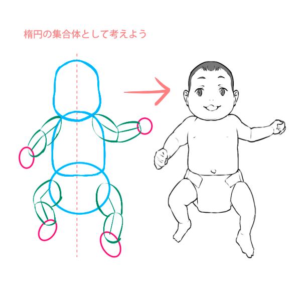 赤ちゃんのアタリの取り方について