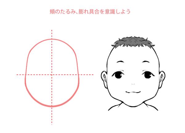 赤ちゃんの顔・正面