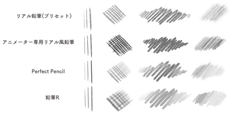 アナログのタッチで描ける鉛筆風ブラシ!手描きの質感をデジタルで ...