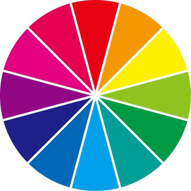 12色の色相環図