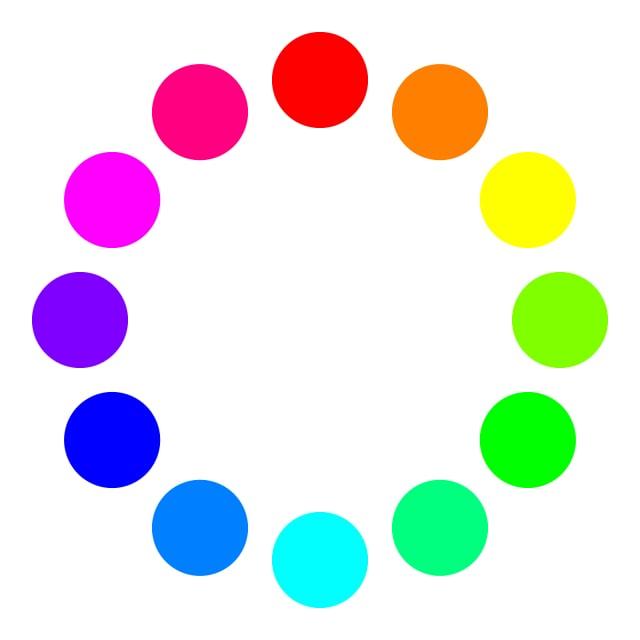 円形の色相環図