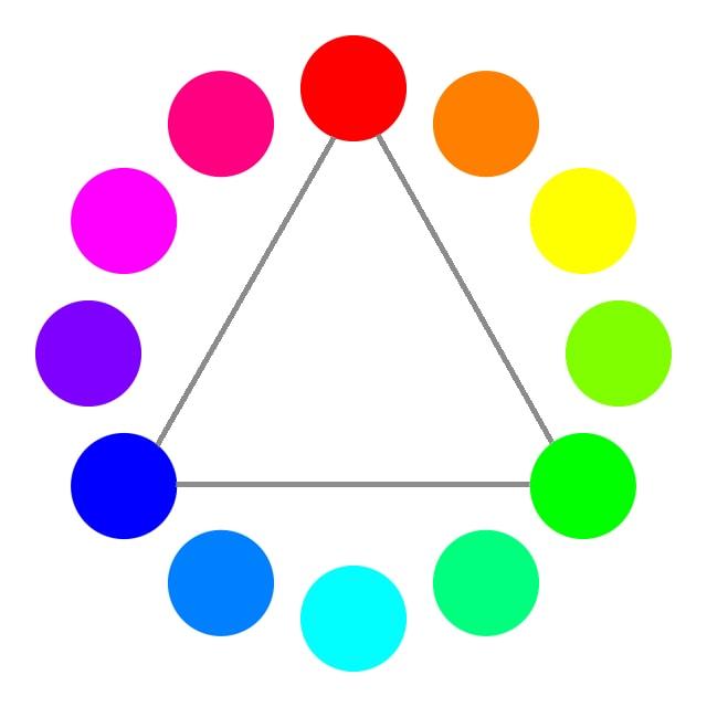 色相環図上の三原色