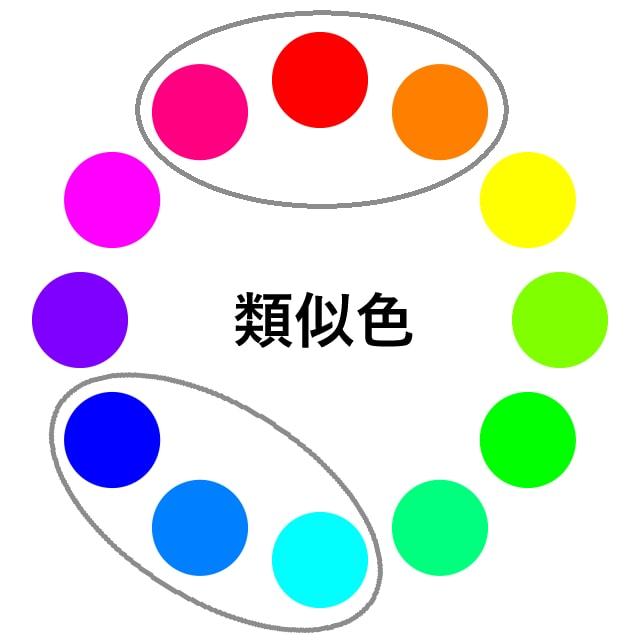色相環図上の類似色