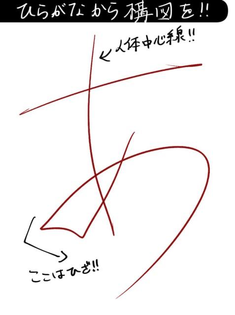 「あ」の文字から構図を作る