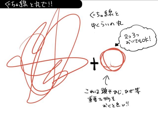 ぐちゃ線と丸から構図を作る
