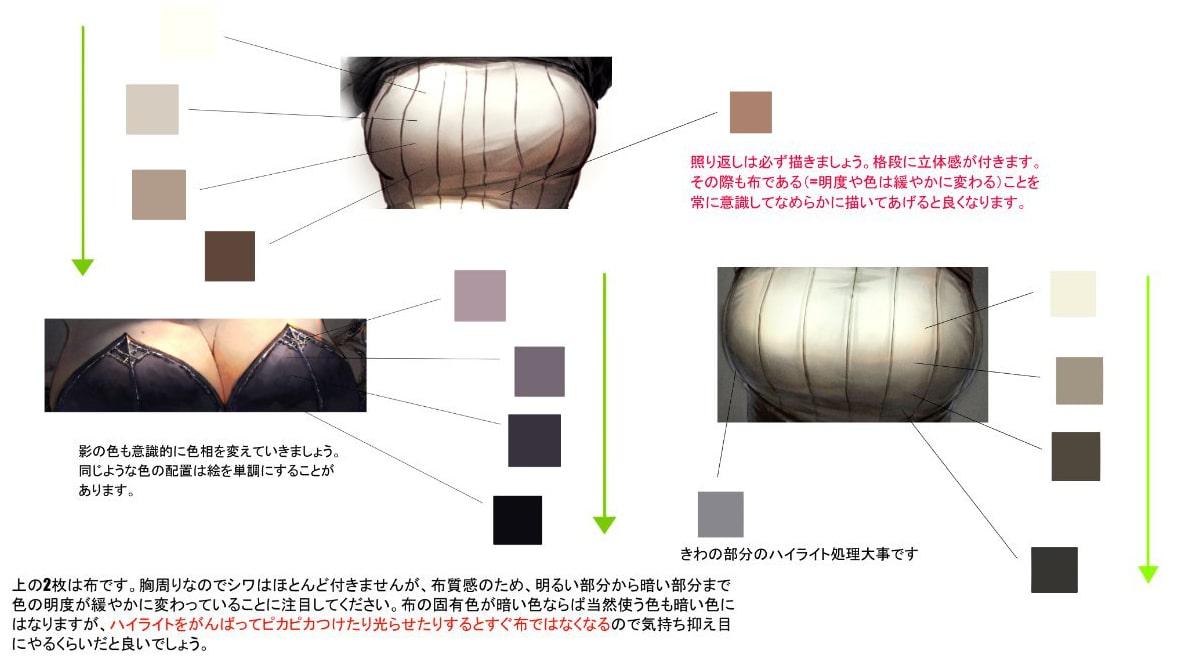 布の質感(胸周り)