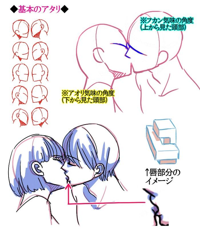 頭部のアタリと唇の描き方