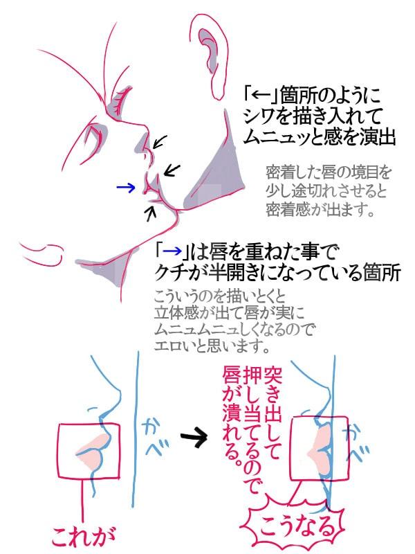 唇の描き方の詳細