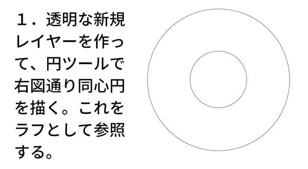 同心円を描く