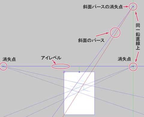 斜面のパースの全体図
