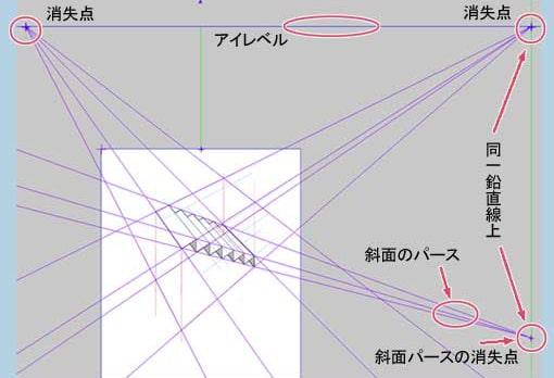 降り階段のパース線の全体図