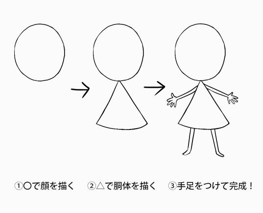 2:人の描き方のポイント