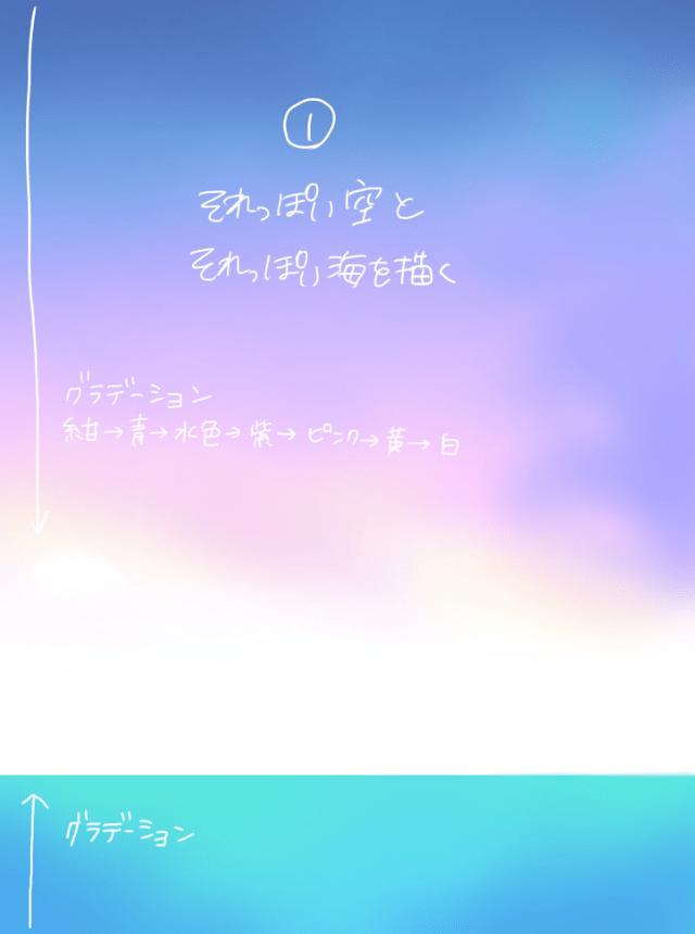 1.空と海を描く