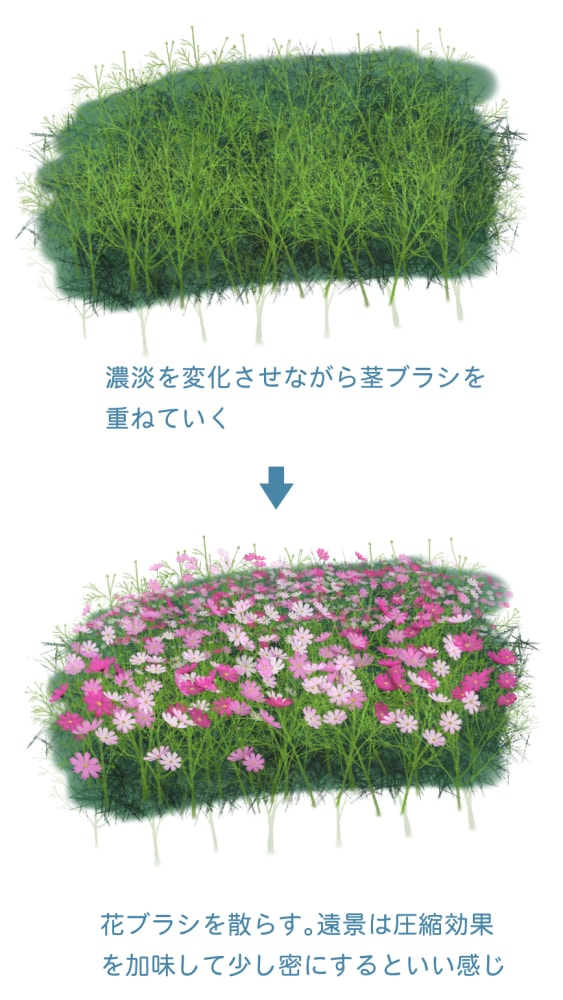 茎ブラシと花ブラシを重ねる