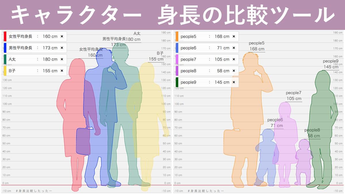 「身長比較したったー」はイラスト・漫画の集合絵、アタリ作成に便利!