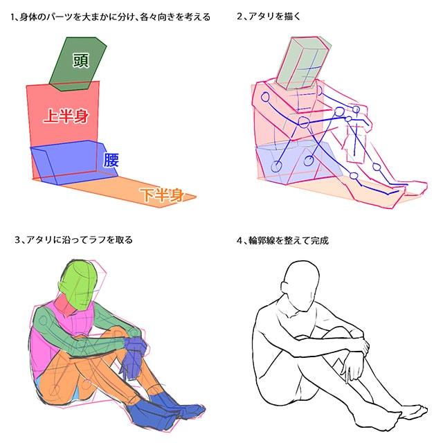ここでも体育座りのアタリを取る時は大きな三角形を意識することをコツとして紹介されています。
