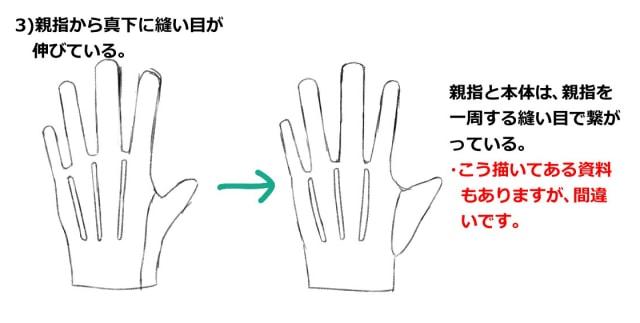 親指の真下に縫い目が伸びる(手の甲)