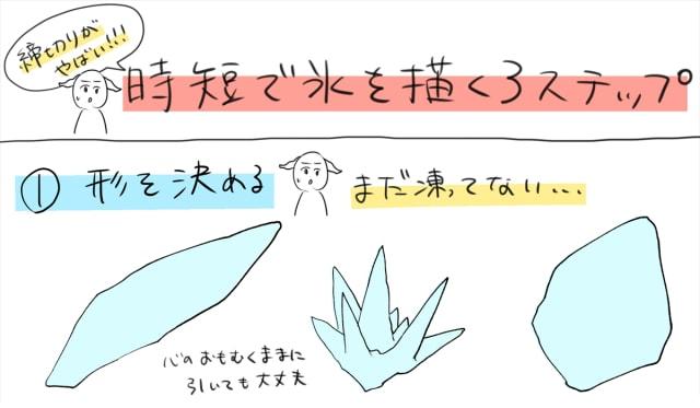 氷の形を決める