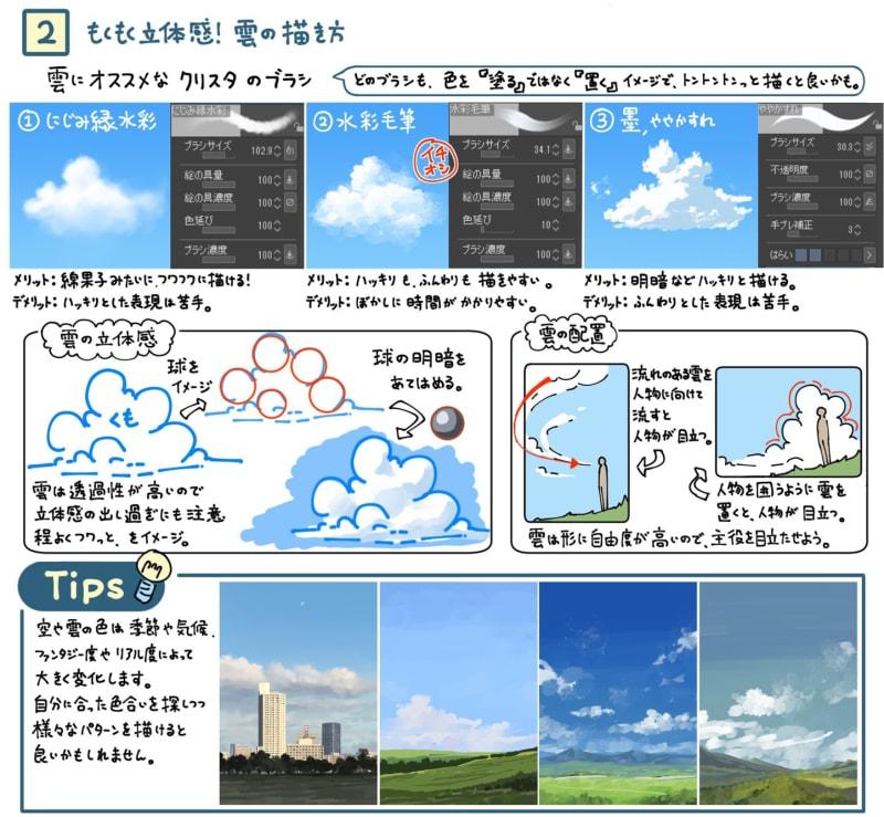雲の立体感