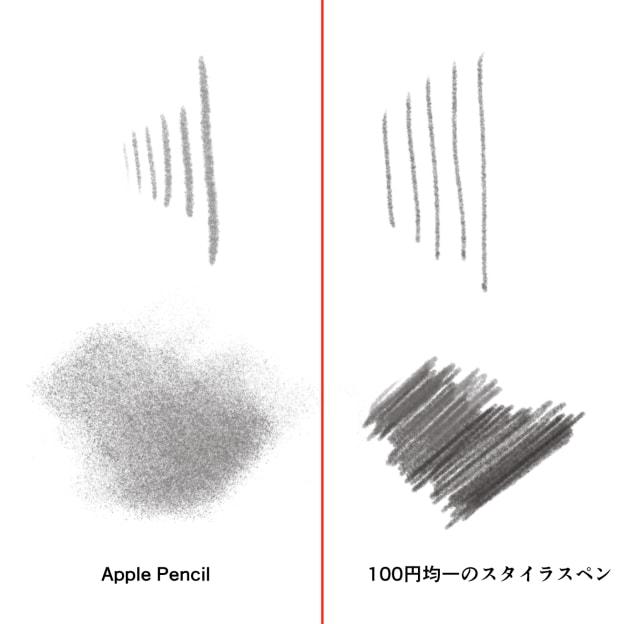タッチの比較