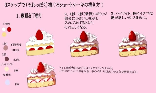 ショートケーキの描き方-全体