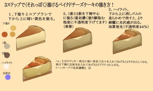 """ベイクドチーズケーキの描き方-全体"""""""
