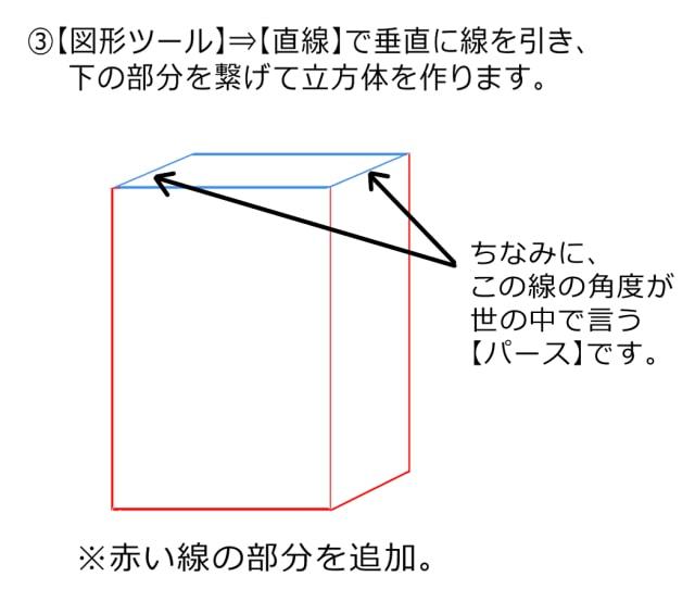 線を引いて立方体を作る