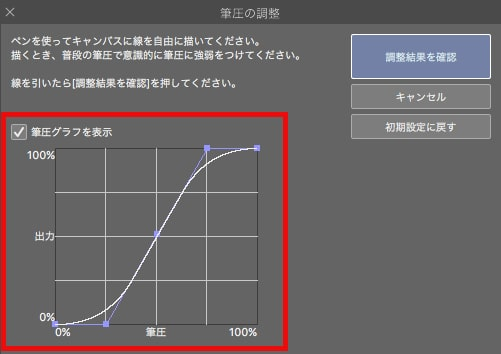 筆圧グラフを操作する