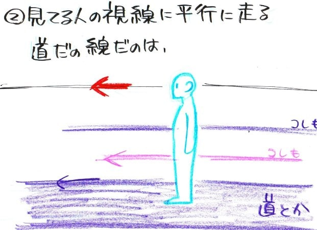 消失点のまとめ1